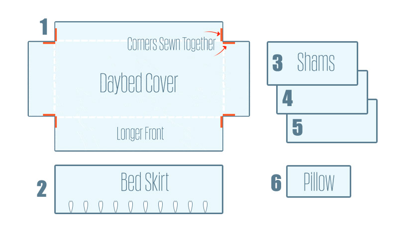 daybed-bedding-set